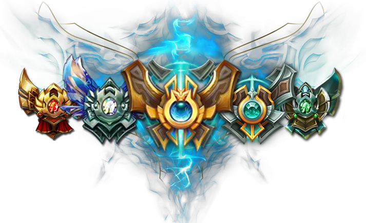 Elo system of League of Legends