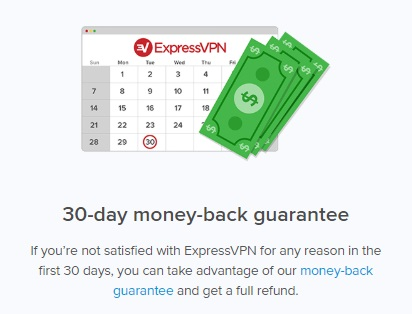 expressvpn Refund Policy
