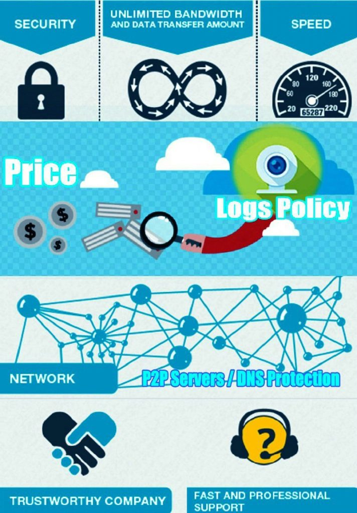 VPN-service-comparison-