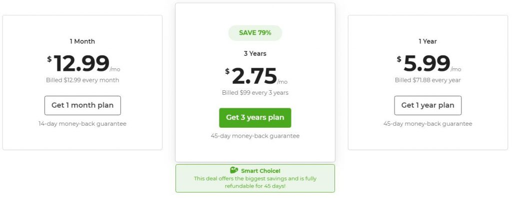 cyberghostvpn pricing plan