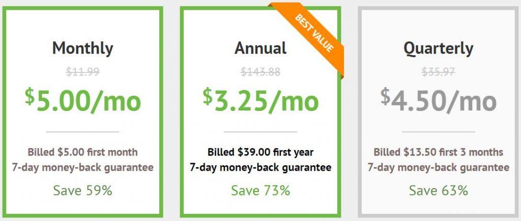 price plan of IPVanish