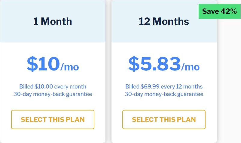 strongvpn price plan