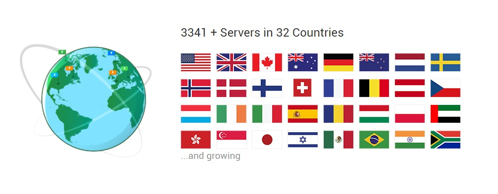 Private Internet Access VPN Server Locations