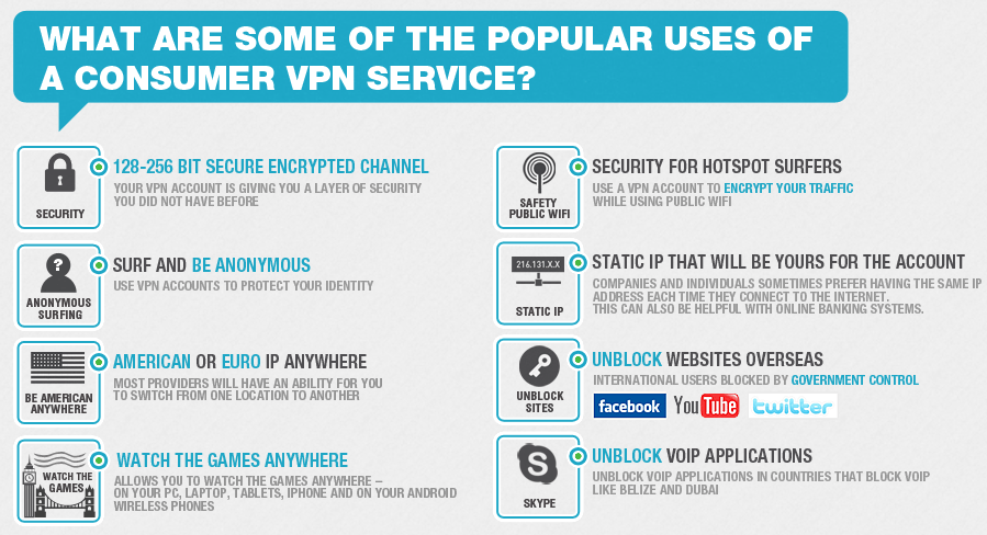 why-use-VPN-service