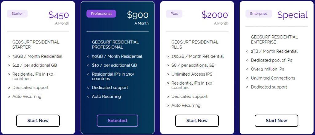 GeoSurf pricing