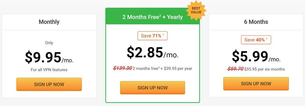 Private Internet Access vpn price plan