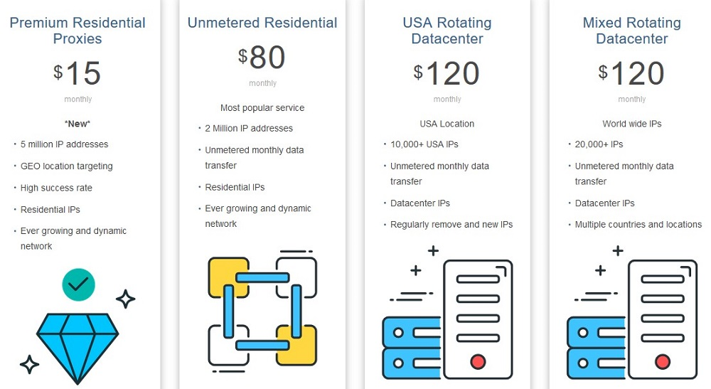 Proxyrack Pricing