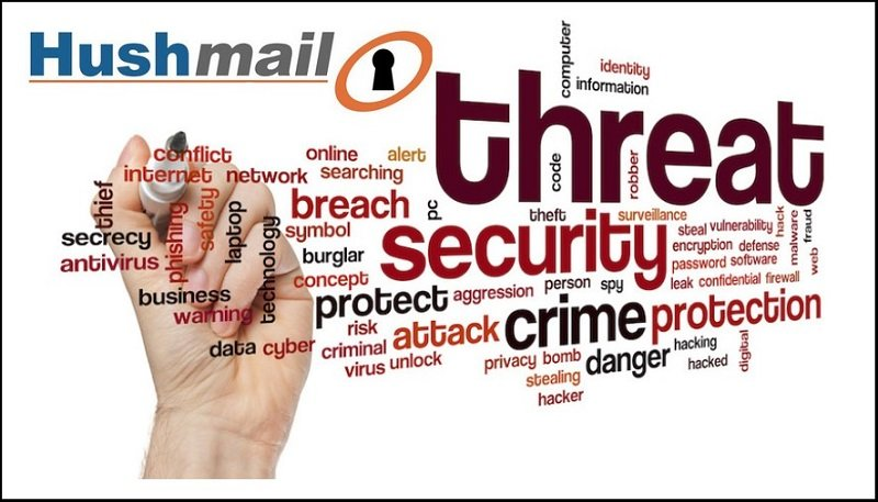 Hushmail Security
