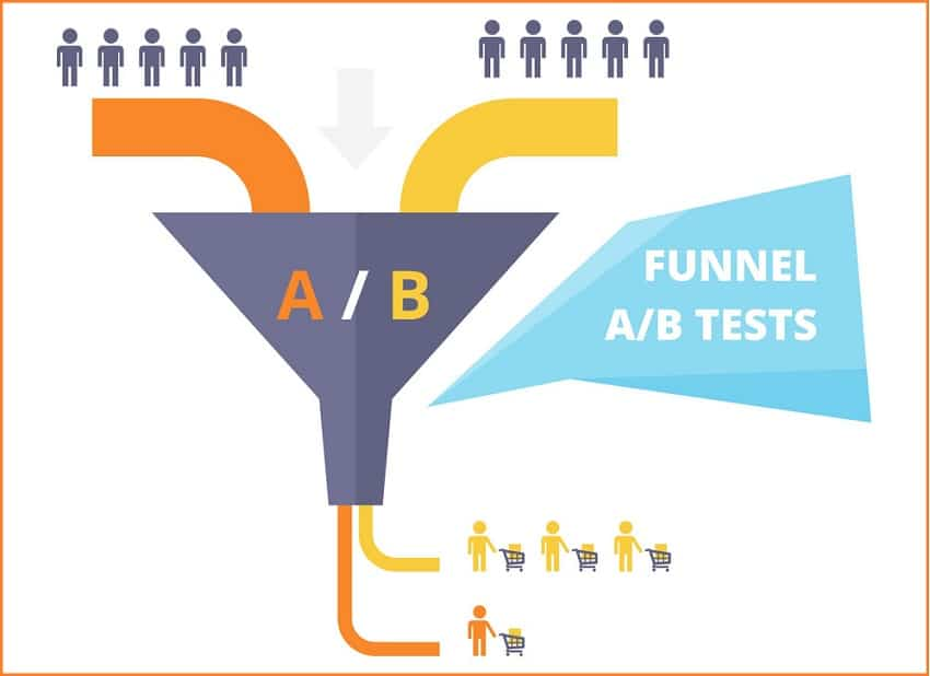 AB test of sales funnel