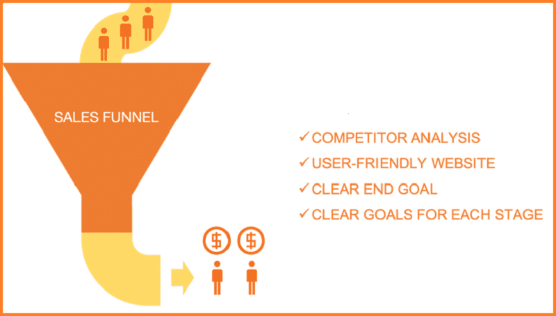 Goals for Setting Up Sales Funnel