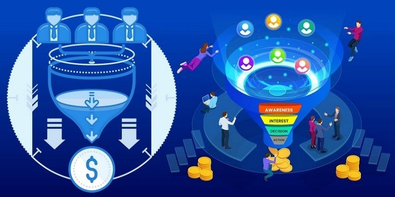 Powerfull marketing Sales Funnel